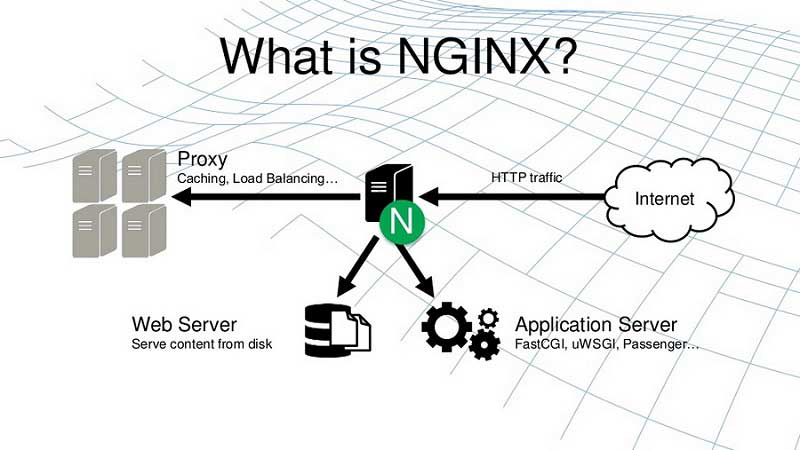 NGINX Vs Apache (Comparison of Both inc Pros & Cons)