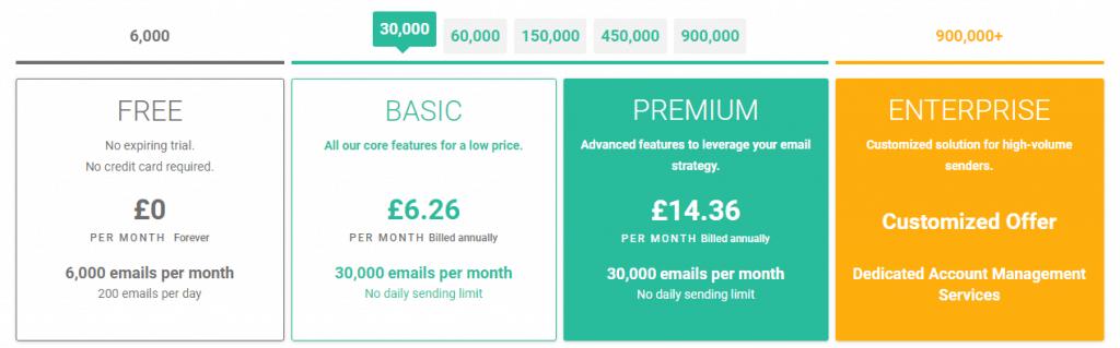 MailJet Pricing Plans