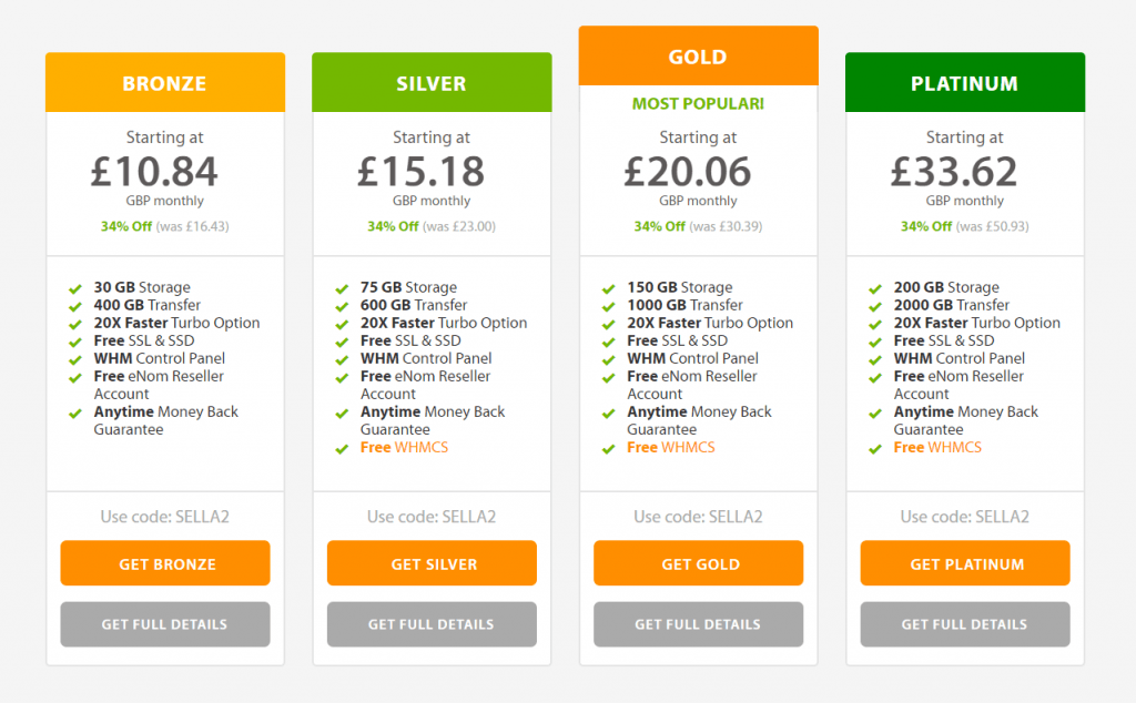 A2 Hosting Reseller Pricing