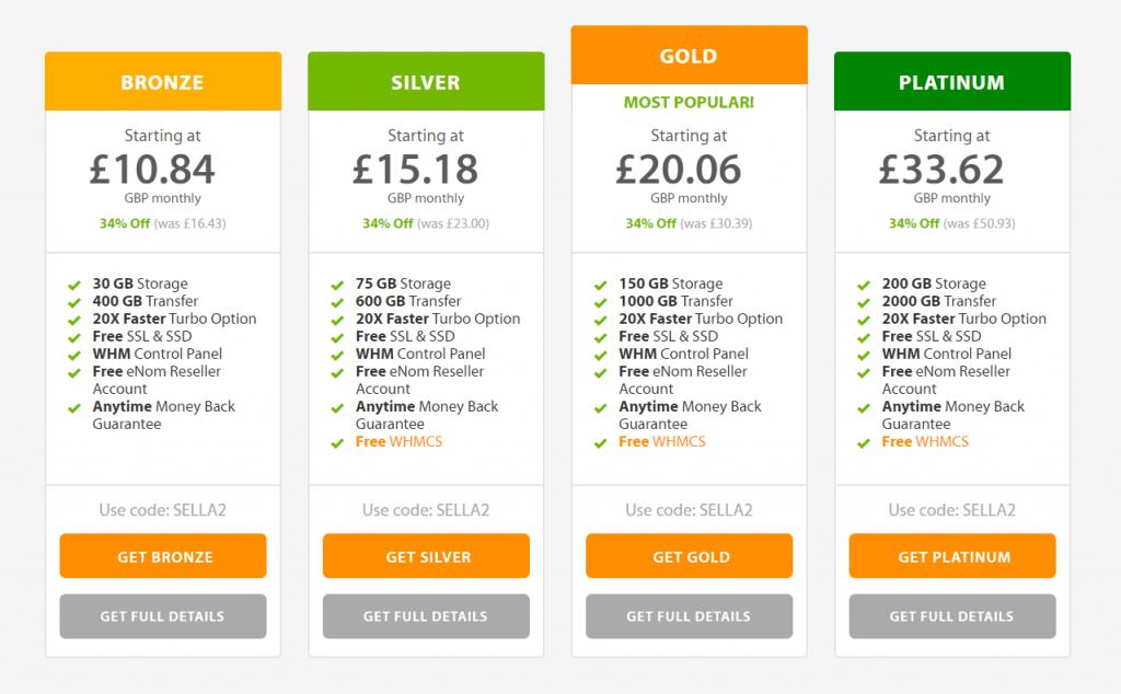 A2 Hosting Reseller Pricing