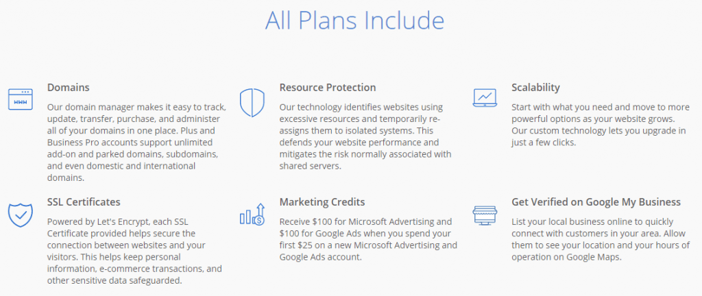 bluehost unlimited shared hosting features