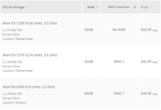 easyspace dedicated hosting pricing
