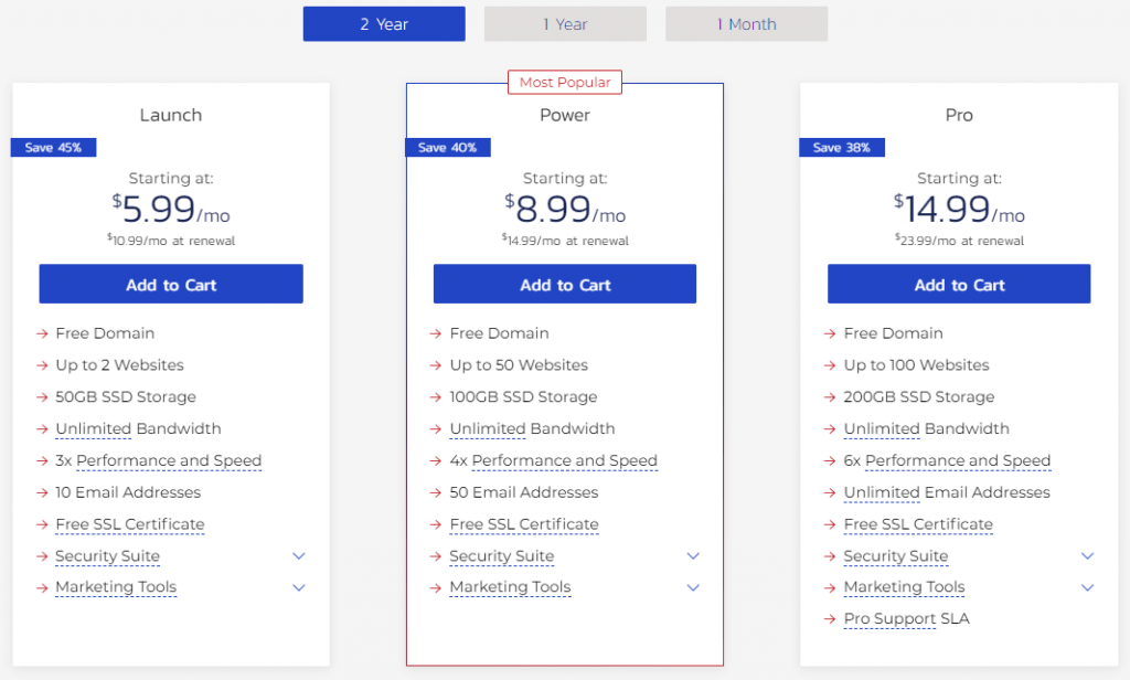 inmotion shared unlimited hosting