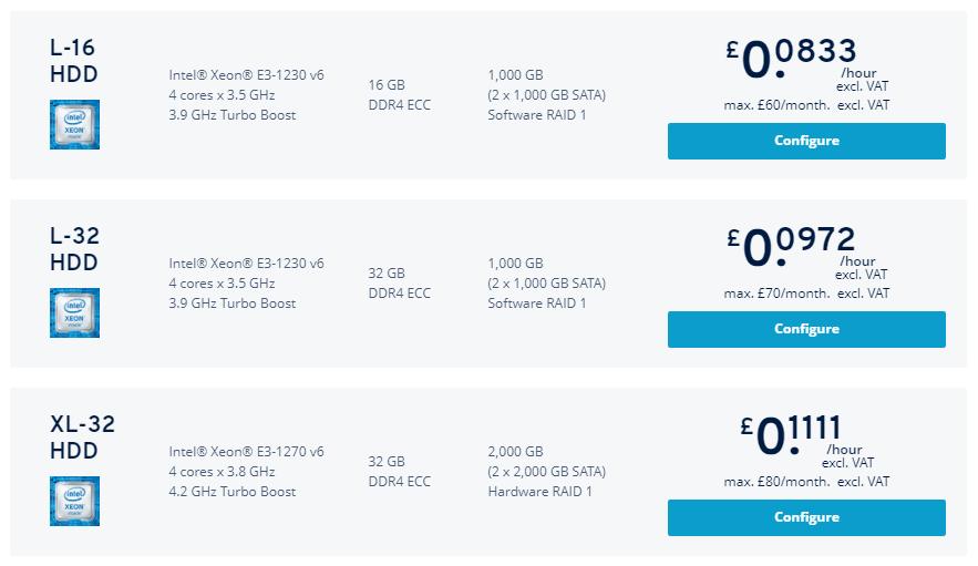ionos dedicated hosting pricing