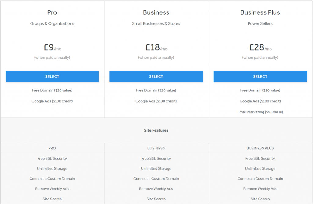 weebly pricing plans ecommerce